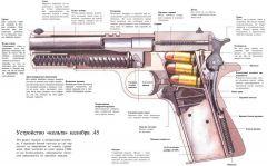 45 асп- знаменитый Американский внушительный патрон.для Кольт 1911
